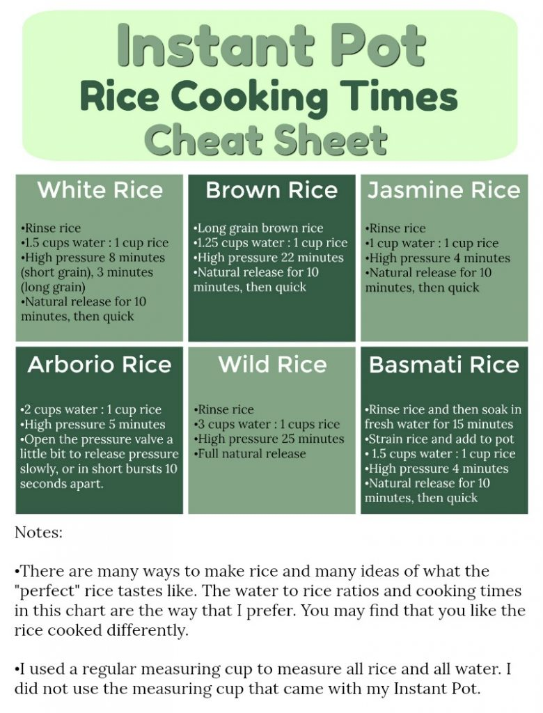 instant pot rice cooking times cheat sheet