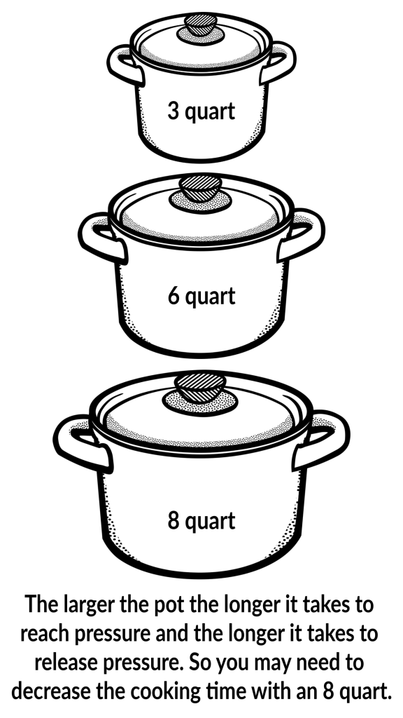 How to double Instant Pot recipes: Do you have a large family and want to double an Instant Pot recipe? Want to know if you need to change the cooking time? Here are the things you need to know to get started.