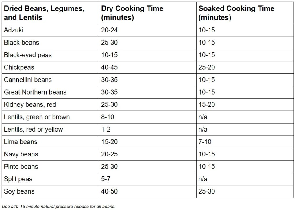 instant pot dried beans cooking time chart