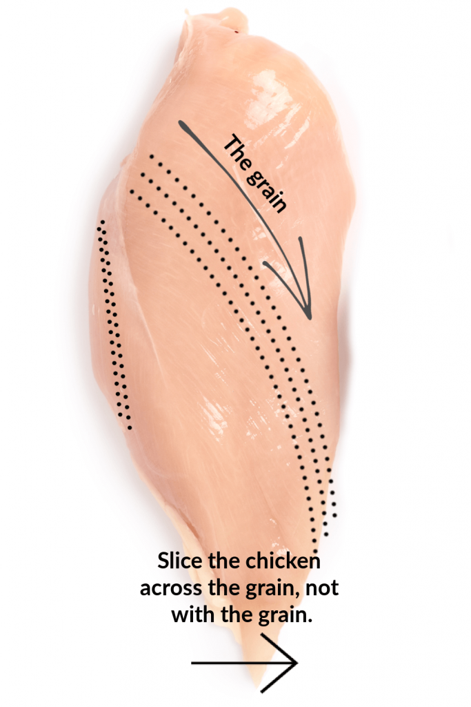 the grain of a chicken breast